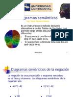 diagramas semánticos