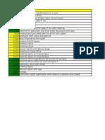 Working Status of June_2011