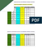 Nuevos Horarios Enfermer a Com Unit Aria Salud P Blica y Micro Bio Log a 2010-2011