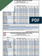 Bitumen Price List wef 20-04-2011 And 01-05-2011