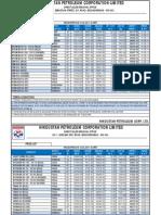 Bitumen Prices Wef 01-06-2011