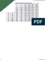 Peso Teorico de Laminas de Acero able