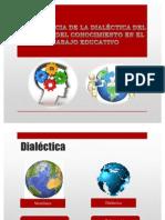 IMPORTANCIA DE LA DIALÉCTICA DEL PROCESO DEL CONOCIMIENTO