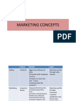 Marketing Three