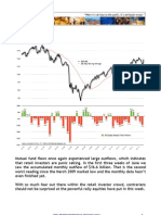 Weekly Sentiment