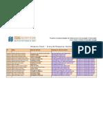 PFProjectosAceites