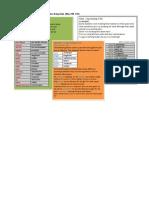 GA9 U4 TB54 Sit1 Grammar - WS - Solution