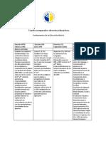 Cuadro Comparativo Decretos Educativos