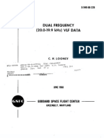 Dual frequency (20.0-19.9 kHz) VLF data