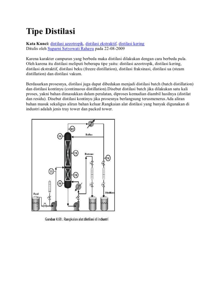 Tipe distilasi 1535451249v1 ccuart Gallery