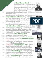 AhmadiyyatHistory Plates Portrait