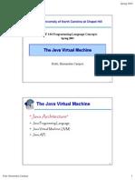 JVM Architecture