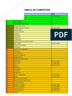 tabela-cobertura