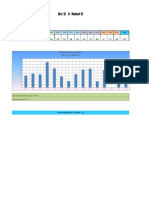 Estatísticas  D Manuel II_3_Periodo_2011