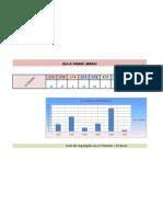 Estatísticas Cidade Jardim_3_Periodo_2011 (1)