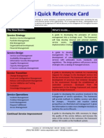 ITIL V3 - Quick Reference Quide