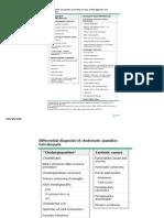 Classificação da icterícia e dx diferencial