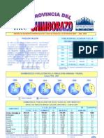 Fasciculo de Chimborazo