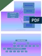 complejo de educación Virtual