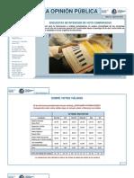 2011 Encuestas de intención  de voto comparadas