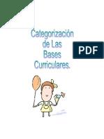 categorizacion_b.c