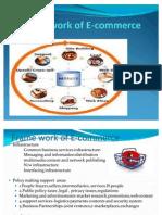 Frame Work of E-Commerce
