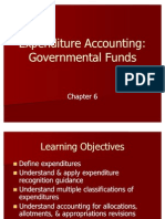 Expenditure Accounting Govt.