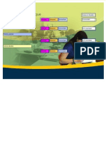 Maths_les Differents Programmes Au Secondaire _ 143pp Mathematiques