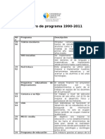 Catastro de programa 1990