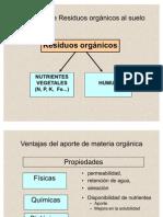 Aporte Residuos Organicos Al Suelo