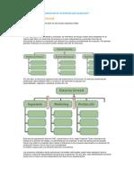 Qué estructura organizacional se recomienda para proyectos