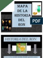 Historia Del Ron