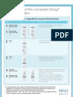Obagi Nu-Derm Protocols System Overview