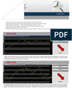 Forex Market Insight 06 July 2011