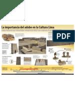 Infografía Huaca Pucllana - Kassandra Fedalto