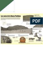 Infografía Huaca Pucllana - Melissa Villafranca