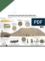 Infografía Huaca Pucllana - Rafael Torres