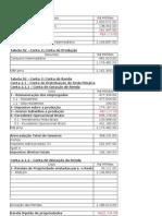 Tabela IBGE 2000 e 2001