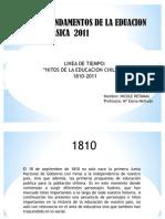 linea de tiempo 1810-2011