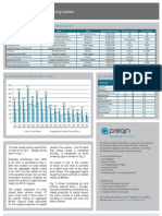 Preqin Q1 2011 PE Fundraising April 2011