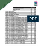 Lista de Precios - Rittal (Actualizada 21-01-2011)