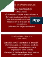 TEORÍAS_ORGANIZACIONALES