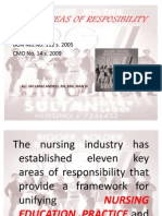 11 Key Areas of Resposibility by JAY LAPAZ ANDRES, RN