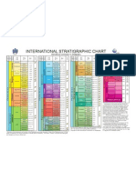 Carta Estratigrfica IUGS - ICS2008