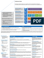 Net App Realize Quick Reference Guide Apr 11