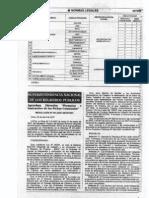 Directiva01 2007 SNCP CNC Formato Instructivo