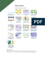 Software Development Diagrams