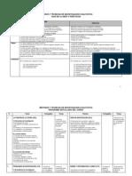 20100208-Jaris Mujica PUCP Metodos II Comunicaciones