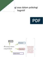 Terminologi Asas Dalam Psikologi Kognitif