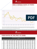 Historical Rate Sheets June 2011
